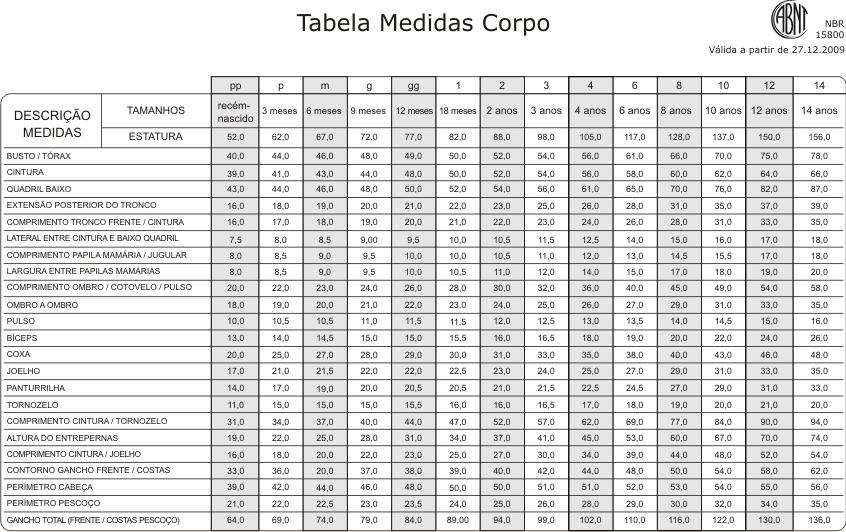 tabela medidas conjunto infantil feminino
